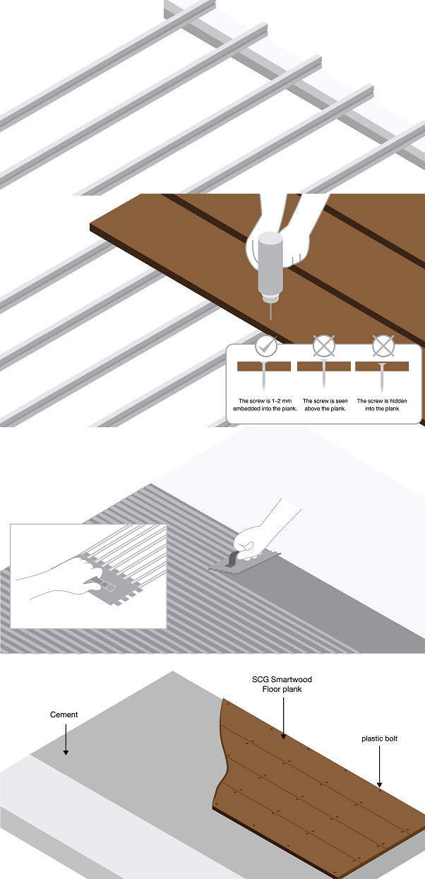 SCG Fiber Cement for Floor Installation 2