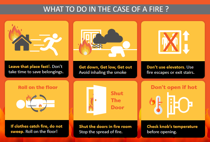 How to escape fire from the building infographic