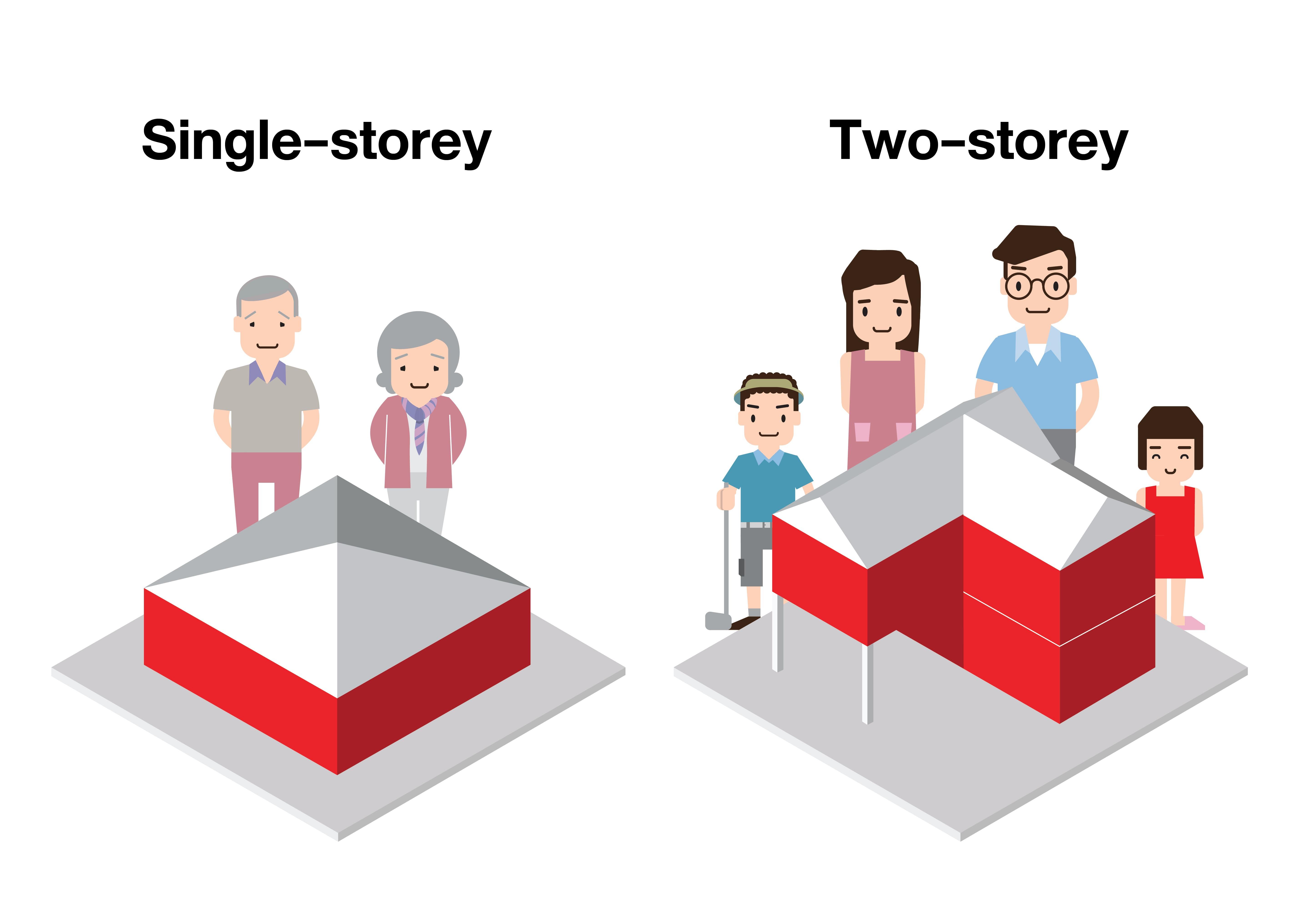 universal design - single storey - Two storey - resize