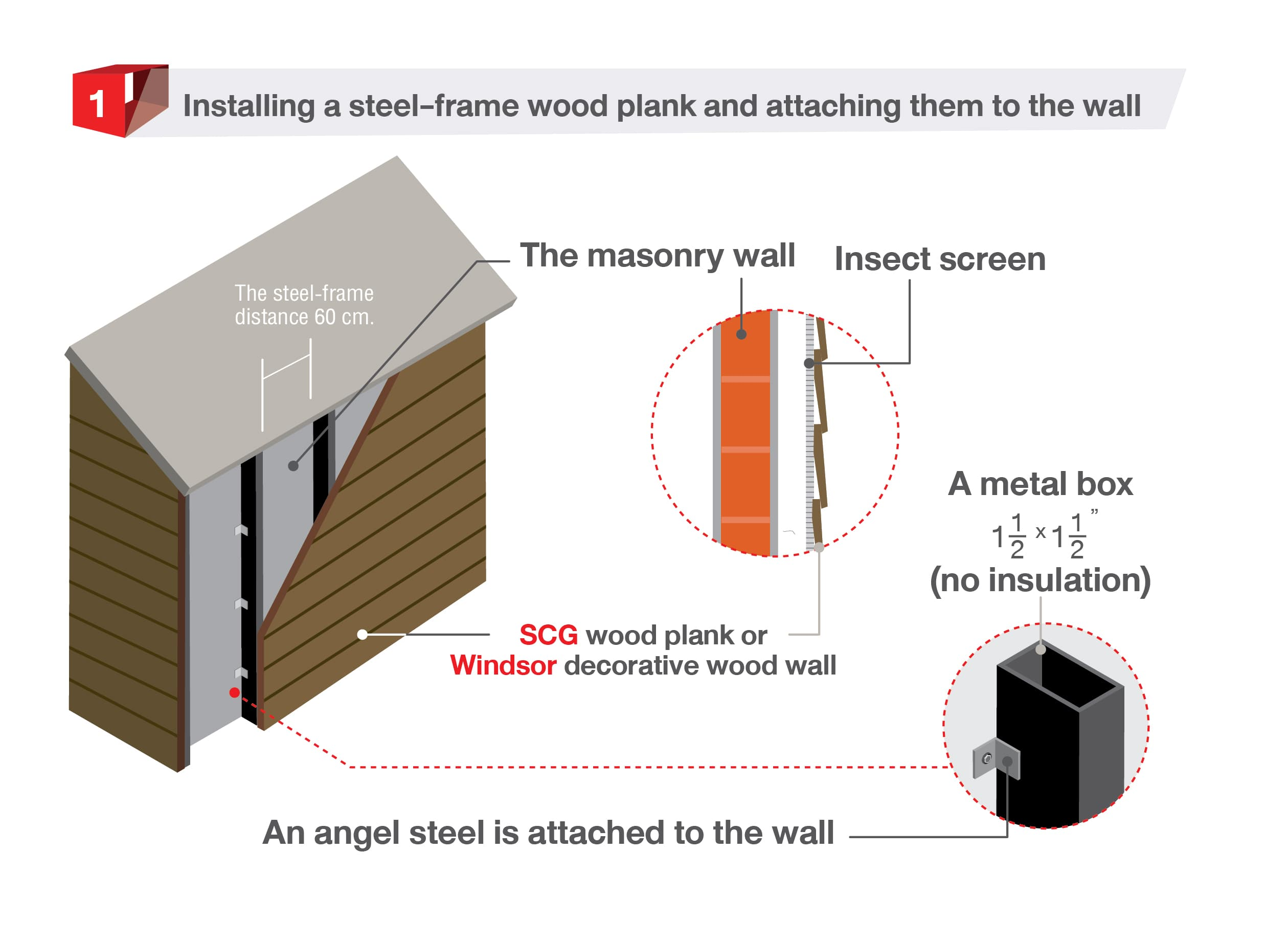 How to install wall insulation with wood plank