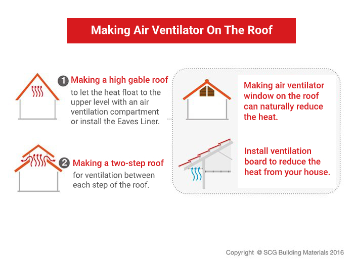 How to making air ventilator on the roof to reduce heat