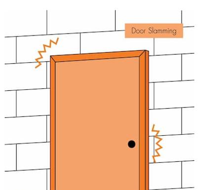Wall Partition Testing - Door Slamming